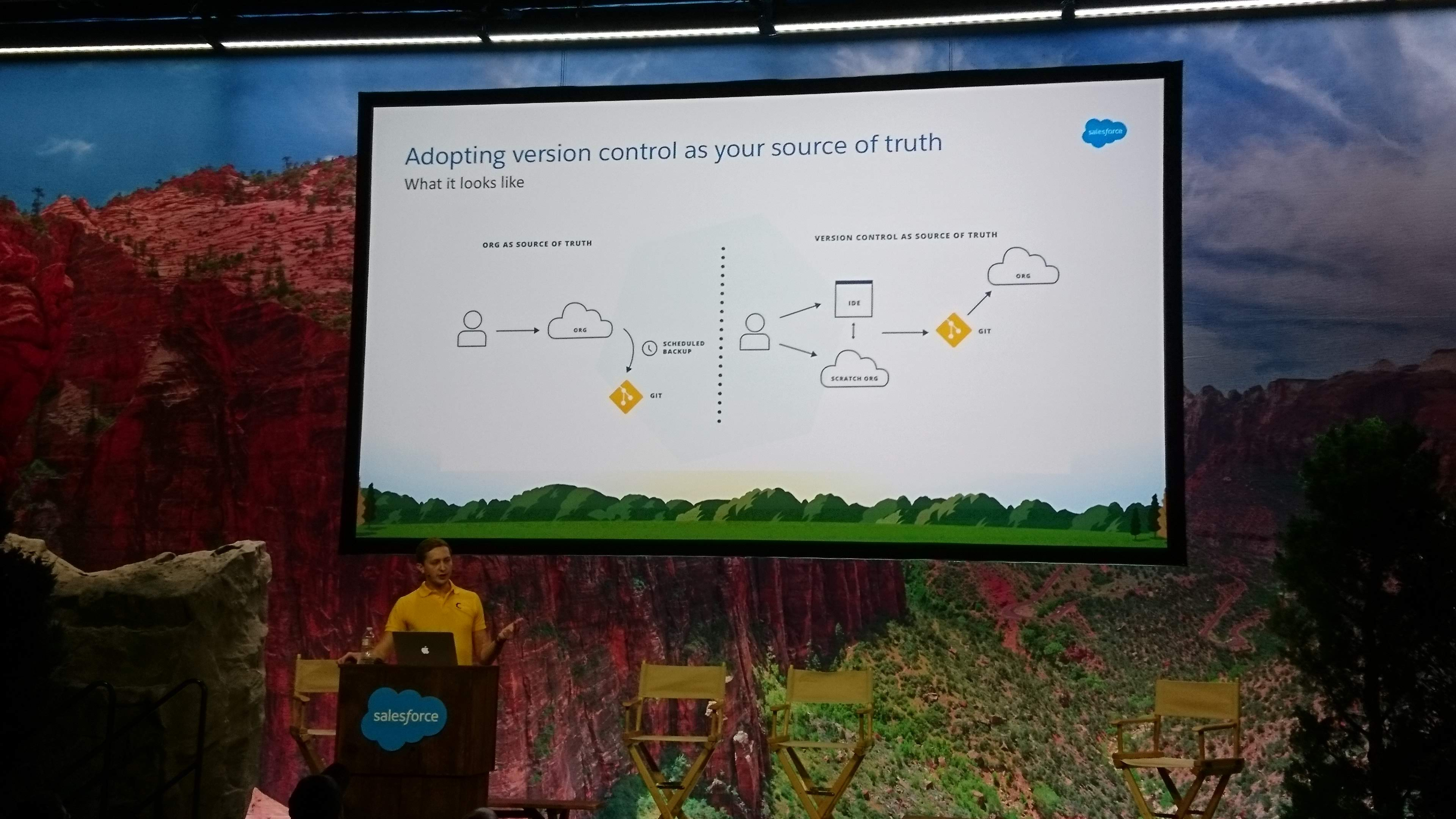 Version control as your source of truth as a key step of DevOps maturity.
