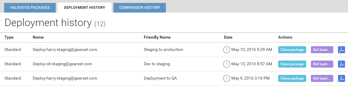View the deployment history of team members