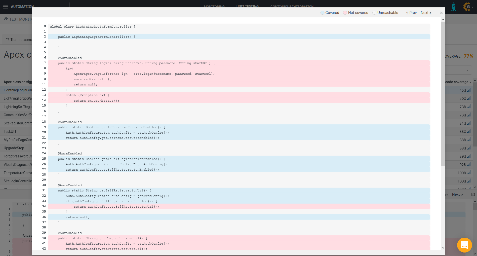 See your Apex code coverage line by line