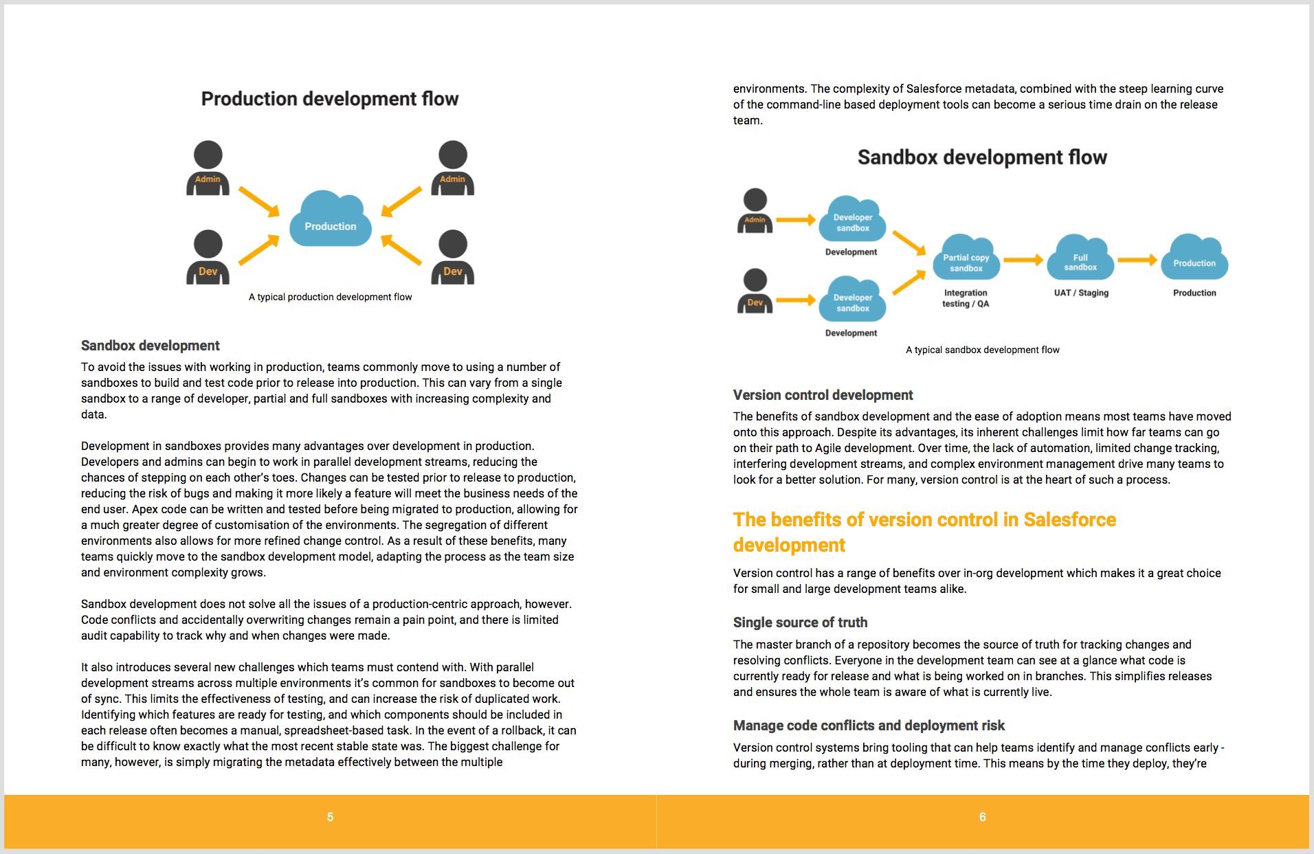 The Gearset whitepaper gives an in-depth model for implementing version control driven development for your business